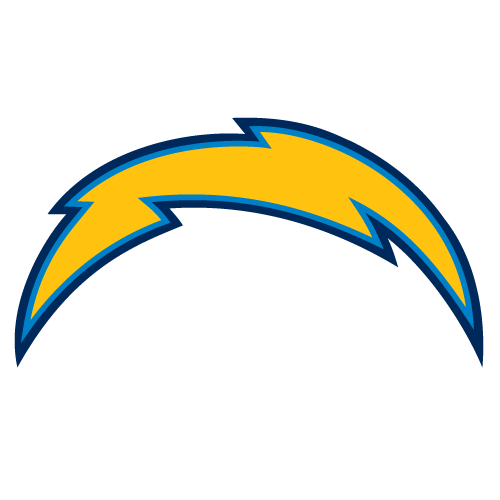 Combine Preview San Diego Chargers